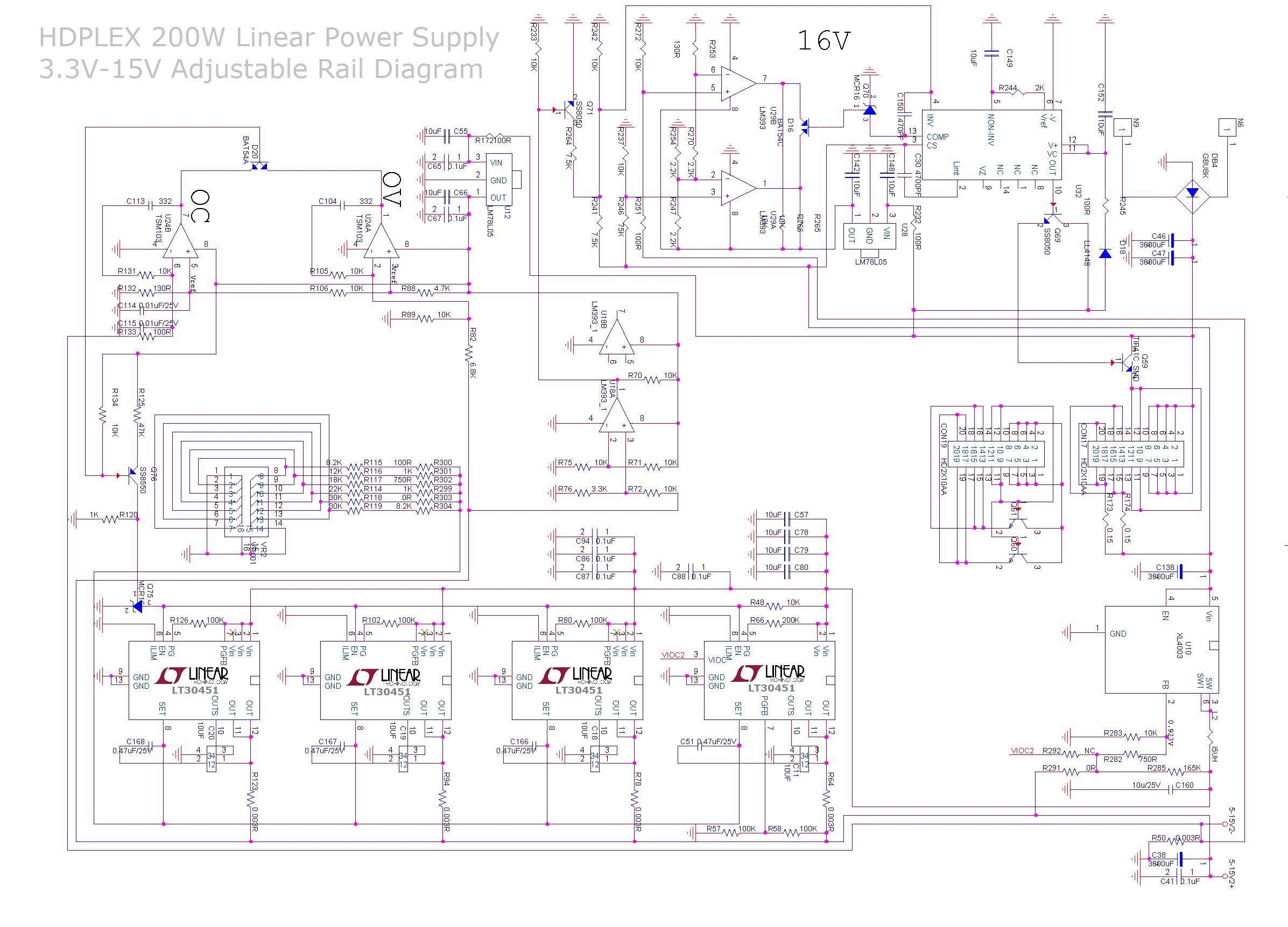 HDPLEX 200W Linear Power Supply Multi Rail Output on