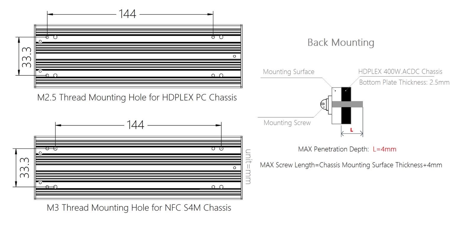 HDPLEX 400W AC-DC