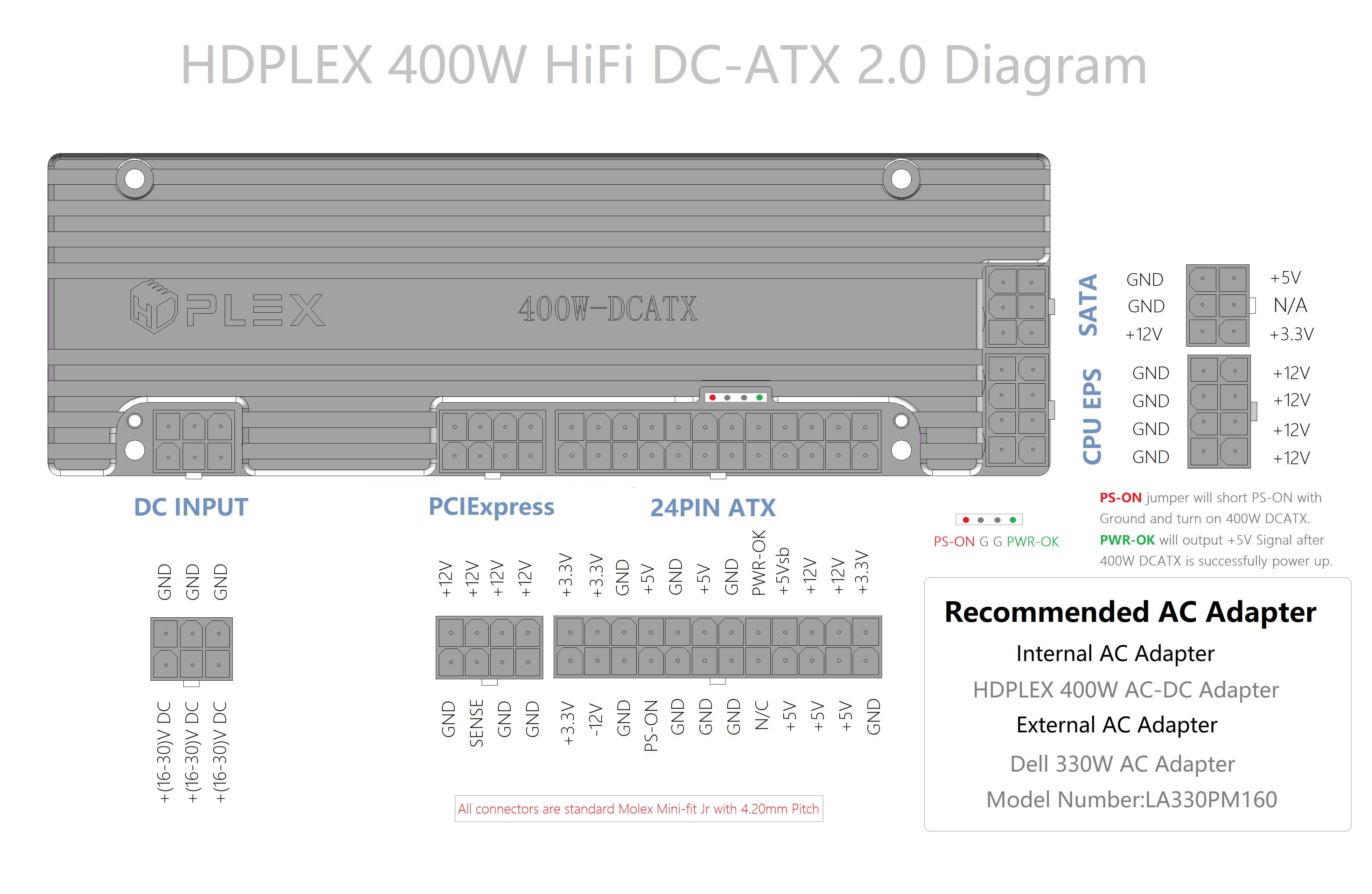 HDPLEX 400W HiFi DC-ATX